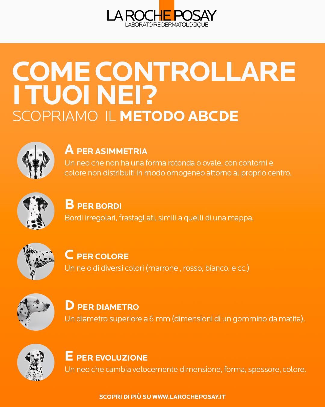 La Roche-Posay Infografiche Nei MetodoABCDE